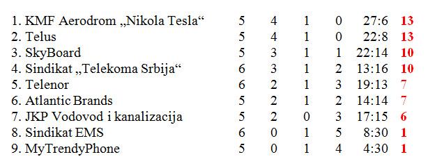 tabela_1_1