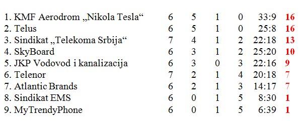 tabela_30_12_1